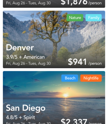 Travel Deal Overview